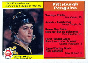 Pittsburgh Penguins - 262